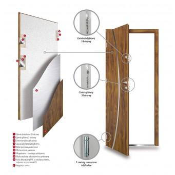 Drzwi zewnętrzne CERES. Produkt polski. Budowa drzwi, przekrój.