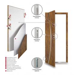 Drzwi zewnętrzne przeszklone CERES -Produkt polski. Budowa drzwi, przekrój.